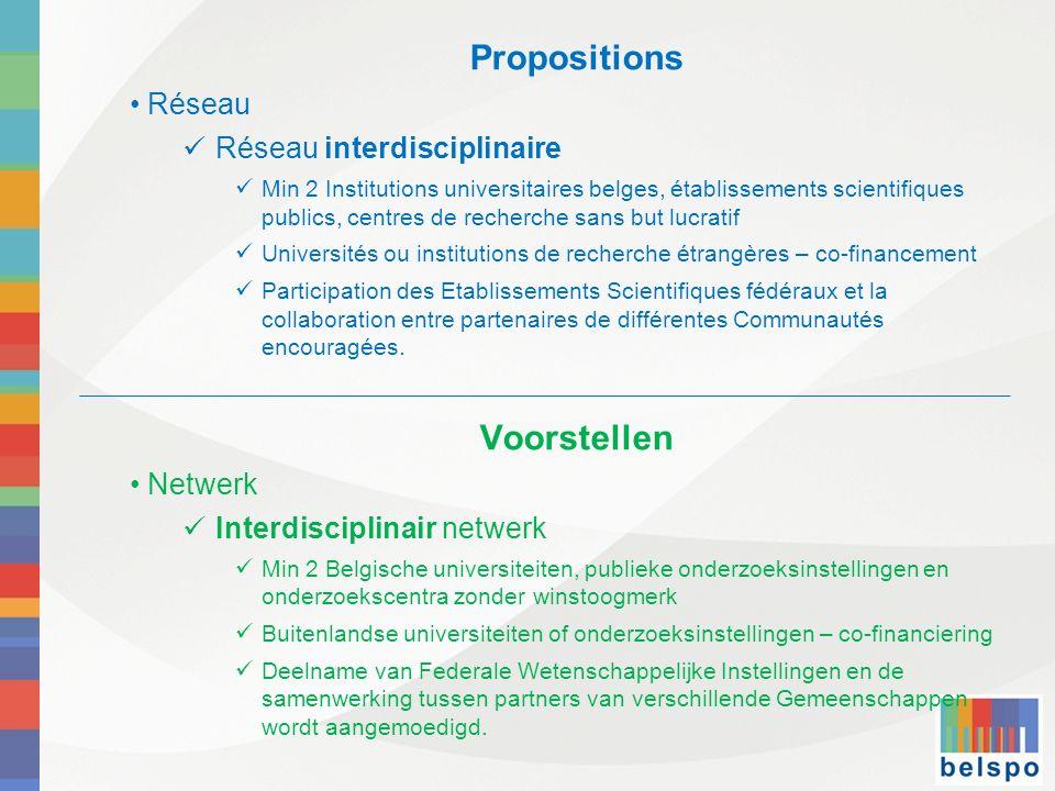 Propositions Réseau Réseau interdisciplinaire Min 2 Institutions universitaires belges, établissements scientifiques publics, centres de recherche san