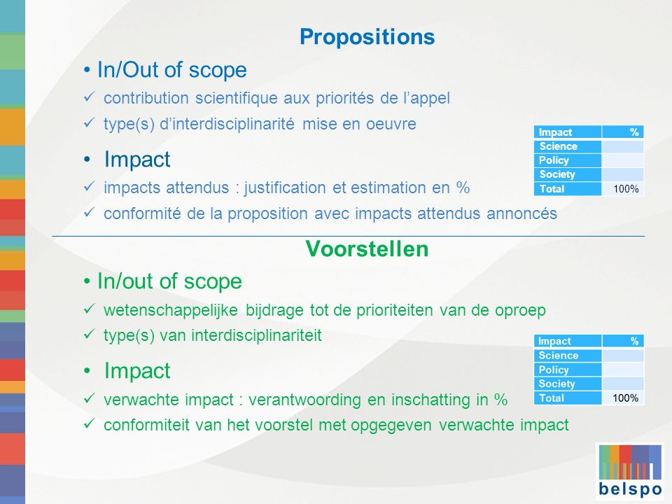 Propositions In/Out of scope contribution scientifique aux priorités de lappel type(s) dinterdisciplinarité mise en oeuvre Impact impacts attendus : j