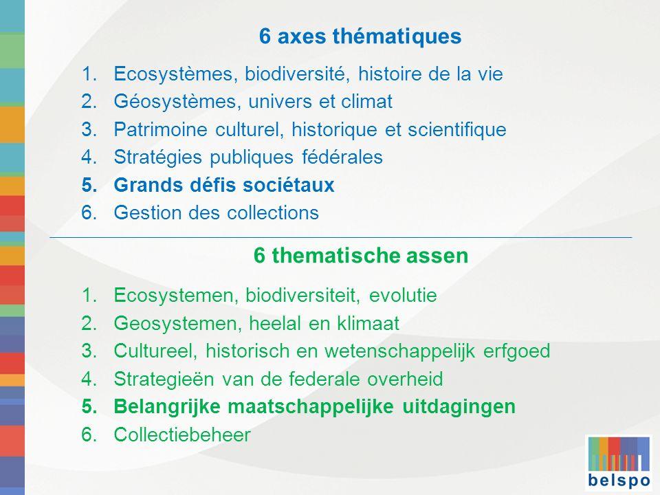 Axes 1 & 2 Sciences de la terre et du vivant au sens large Axe 1: Ecosystèmes, biodiversité, histoire de la vie Consacré au vivant Axe 2: Géosystèmes, univers et climat Consacré au non vivant Assen 1 & 2 Natuur- en Aardwetenschappen in ruime zin As 1: Ecosystemen, biodiversiteit, evolutie Gewijd aan het levende As 2: Geosystemen, heelal en klimaat Gewijd aan het niet-levende