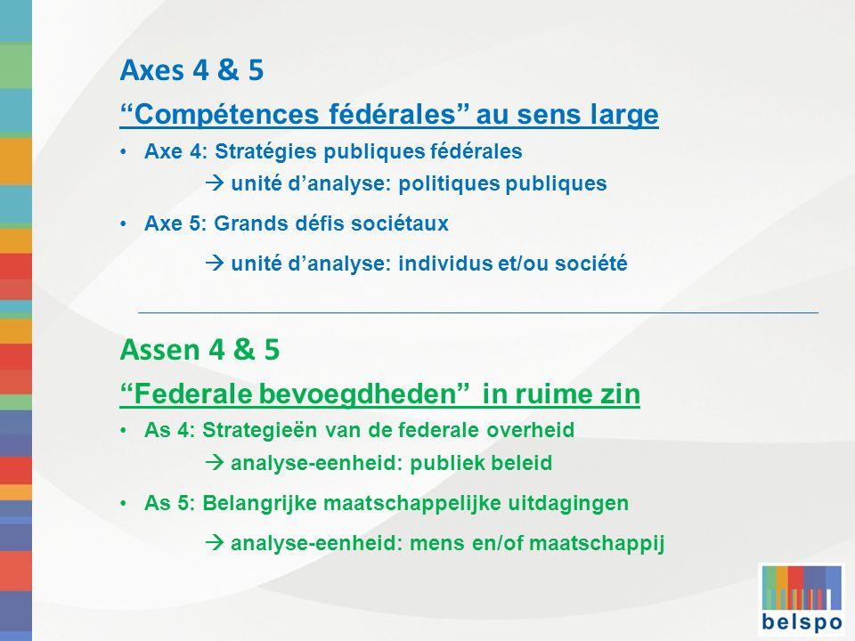 Axes 4 & 5 Compétences fédérales au sens large Axe 4: Stratégies publiques fédérales unité danalyse: politiques publiques Axe 5: Grands défis sociétau
