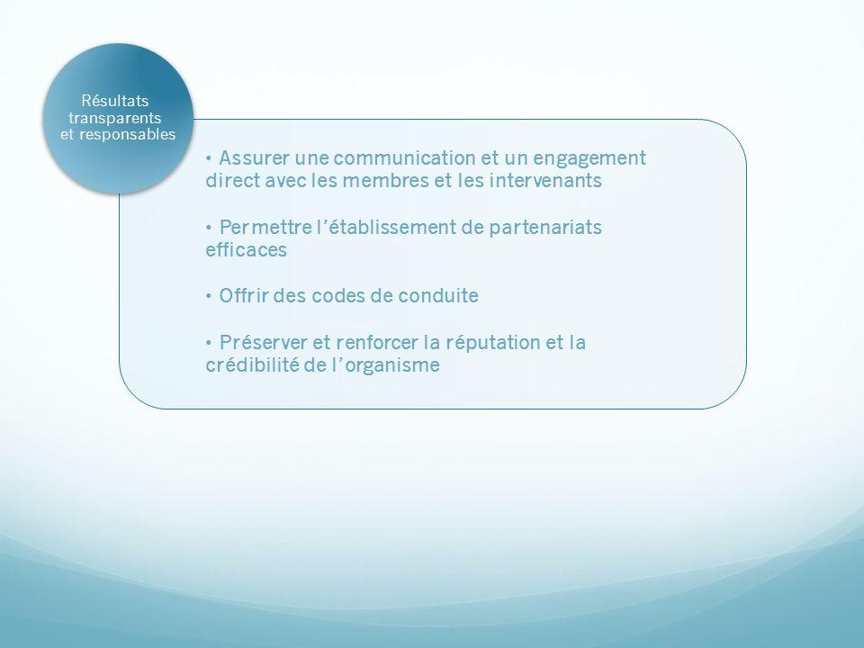 Résultats transparents et responsables Assurer une communication et un engagement direct avec les membres et les intervenants Permettre létablissement