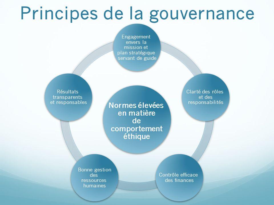 Normes élevées en matière de comportement éthique Agir dans le meilleur intérêt de lorganisme Protéger lorganisme, faire preuve de leadership, de vision et dintégrité