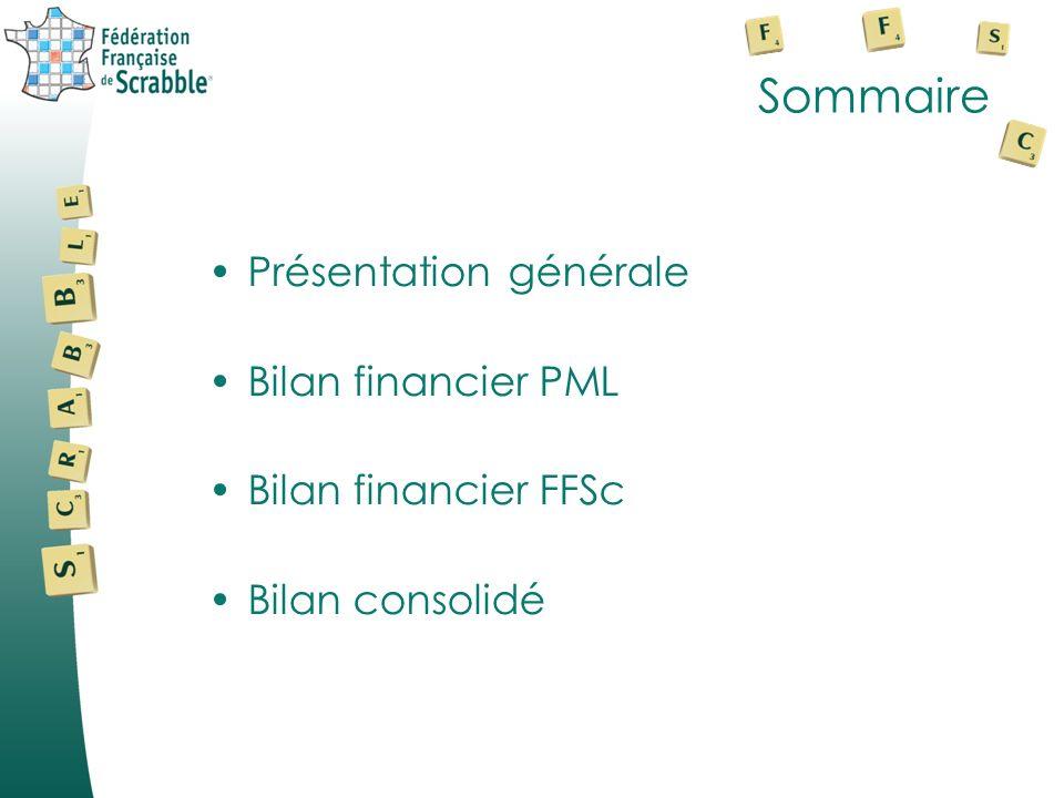 Sommaire Présentation générale Bilan financier PML Bilan financier FFSc Bilan consolidé