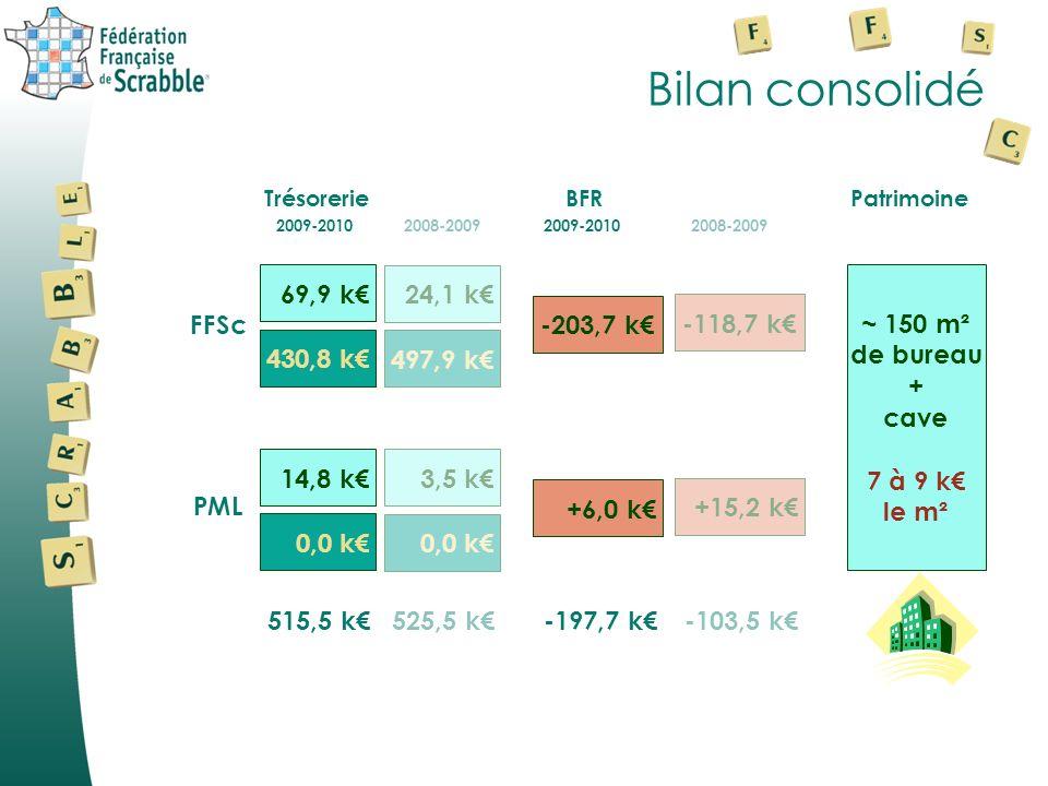 Bilan FFSc au 31/08/2010 BFR