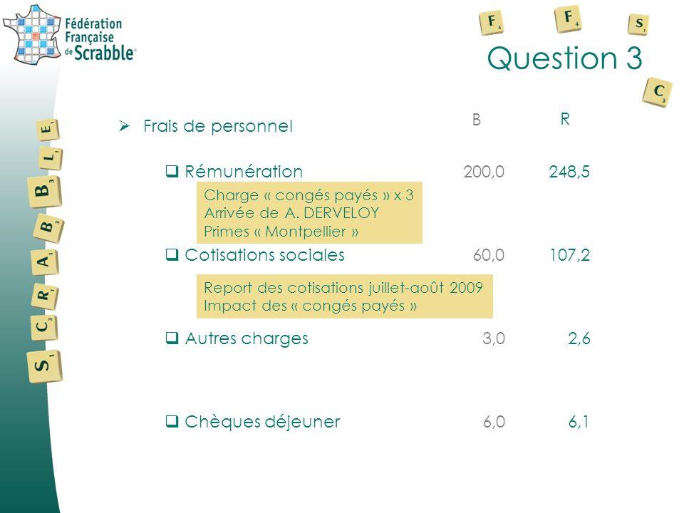Question 2 Affranchissements Internet Téléphone 2008-20092009-2010 Evolution du poste « Téléphone, Internet frais postaux » Routage Feuilles de points (6 200 ) PML Affranchissement Agenda (4 000 ) Colissimo, Chronopost…