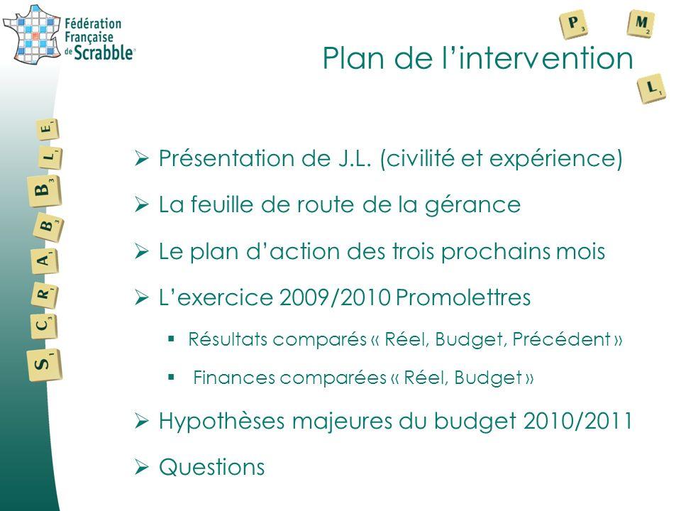 Budget 2010-2011 Hypothèses majeures Personnel Départ négocié de J.