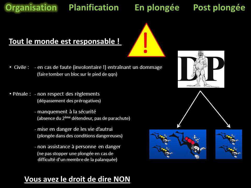 PlanificationEn plongéePost plongée Fiche de sécurité : (doit être conservée 1 an) FICHE DE SECURITE - ASCIG.