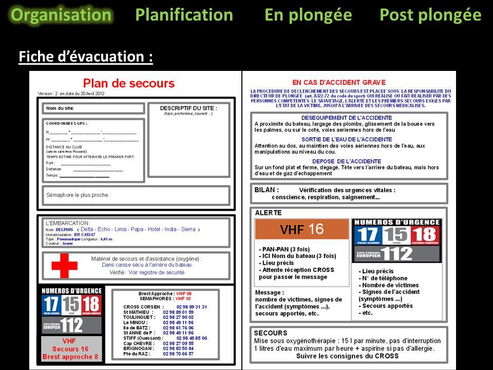 PlanificationEn plongéePost plongée Fiche dévacuation :