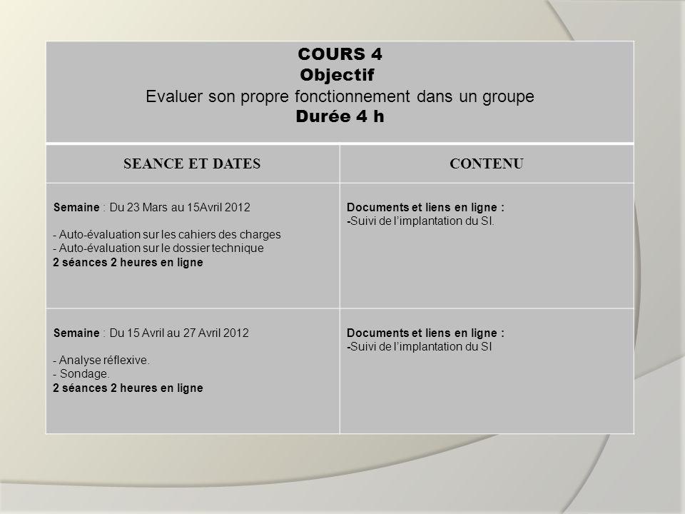 COURS 4 Objectif Evaluer son propre fonctionnement dans un groupe Durée 4 h SEANCE ET DATESCONTENU Semaine : Du 23 Mars au 15Avril 2012 - Auto-évaluat