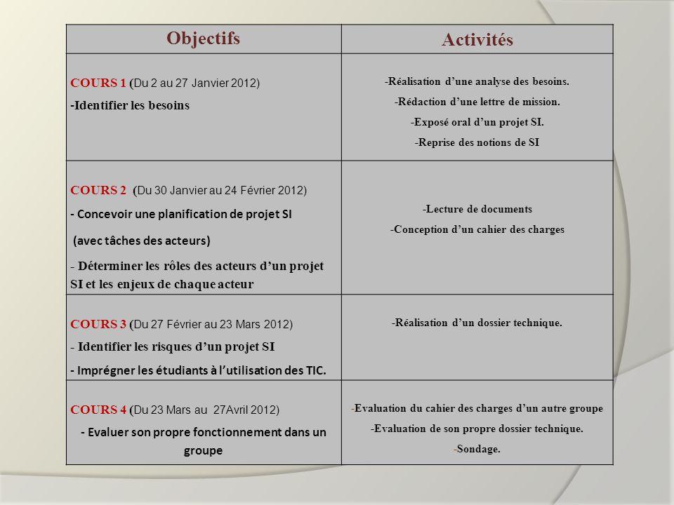 Objectifs Activités COURS 1 ( Du 2 au 27 Janvier 2012) -Identifier les besoins -Réalisation dune analyse des besoins. -Rédaction dune lettre de missio
