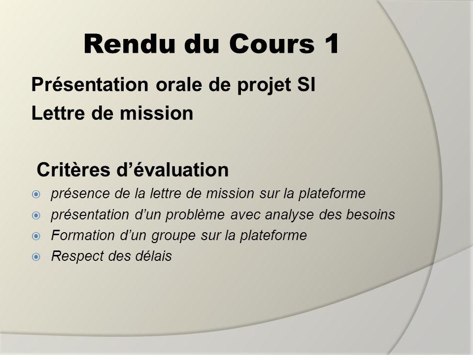 COURS 2 Objectifs - Concevoir une planification de projet SI(avec tâches des acteurs).