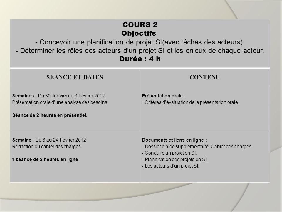 COURS 2 Objectifs - Concevoir une planification de projet SI(avec tâches des acteurs). - Déterminer les rôles des acteurs dun projet SI et les enjeux