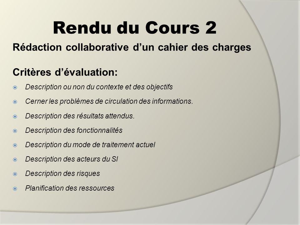 Rendu du Cours 2 Rédaction collaborative dun cahier des charges Critères dévaluation: Description ou non du contexte et des objectifs Cerner les probl