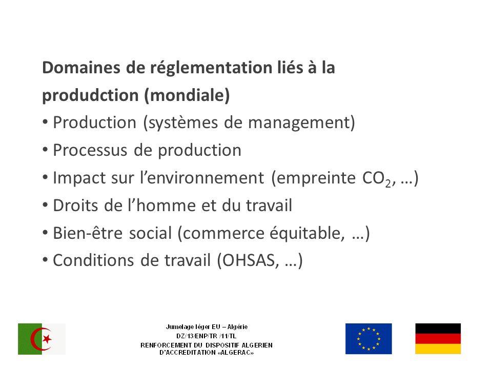 Domaines de réglementation liés à la produdction (mondiale) Production (systèmes de management) Processus de production Impact sur lenvironnement (empreinte CO 2, …) Droits de lhomme et du travail Bien-être social (commerce équitable, …) Conditions de travail (OHSAS, …)