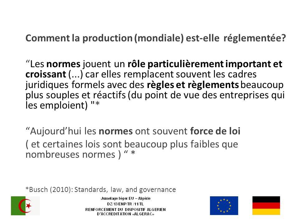 Comment la production (mondiale) est-elle réglementée? Les normes jouent un rôle particulièrement important et croissant (...) car elles remplacent so