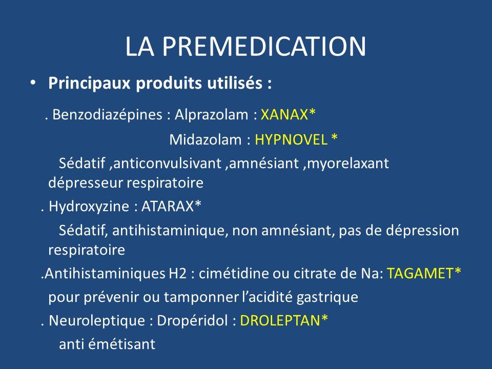 Principaux produits utilisés :.