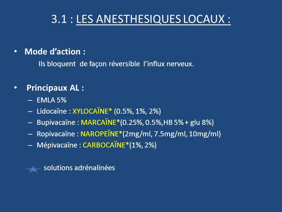 3.1 : LES ANESTHESIQUES LOCAUX : Mode daction : Ils bloquent de façon réversible linflux nerveux.