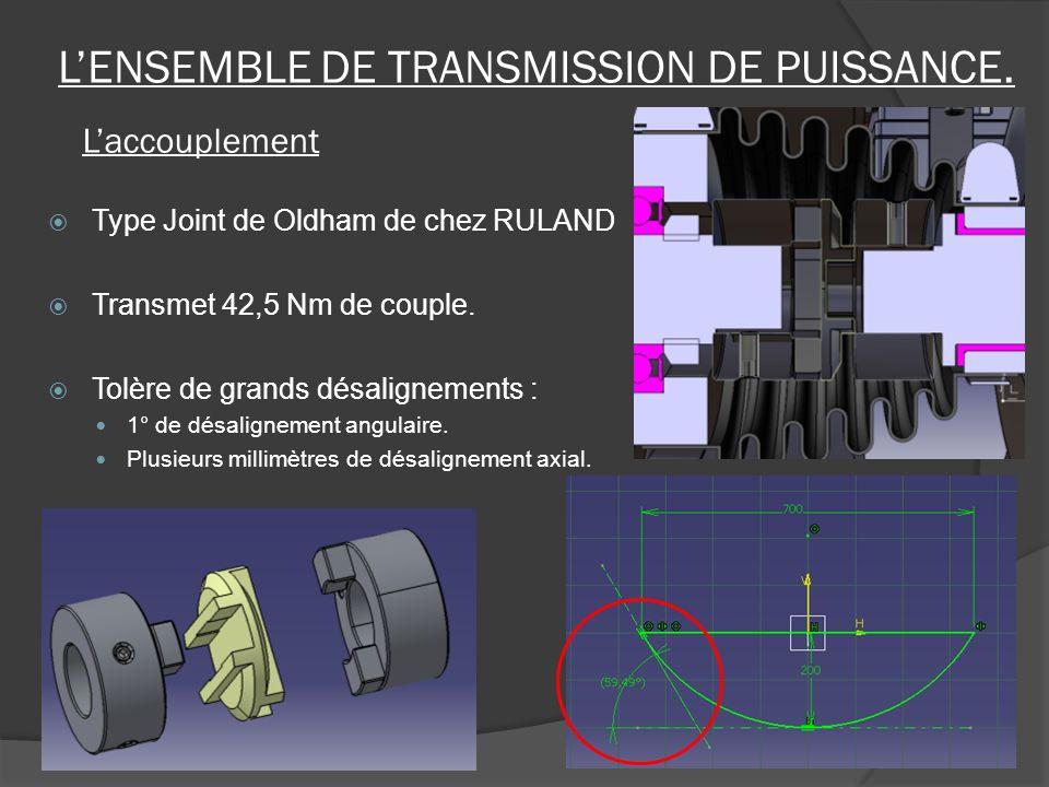 Type Joint de Oldham de chez RULAND Transmet 42,5 Nm de couple. Tolère de grands désalignements : 1° de désalignement angulaire. Plusieurs millimètres