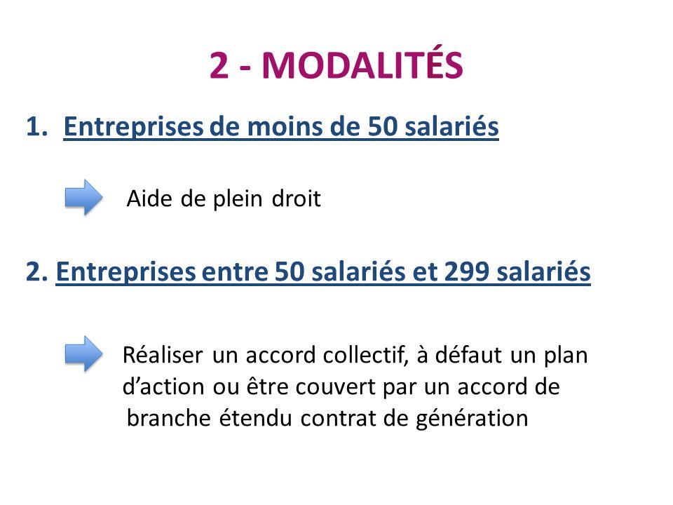 2 - MODALITÉS 1.Entreprises de moins de 50 salariés Aide de plein droit 2. Entreprises entre 50 salariés et 299 salariés Réaliser un accord collectif,