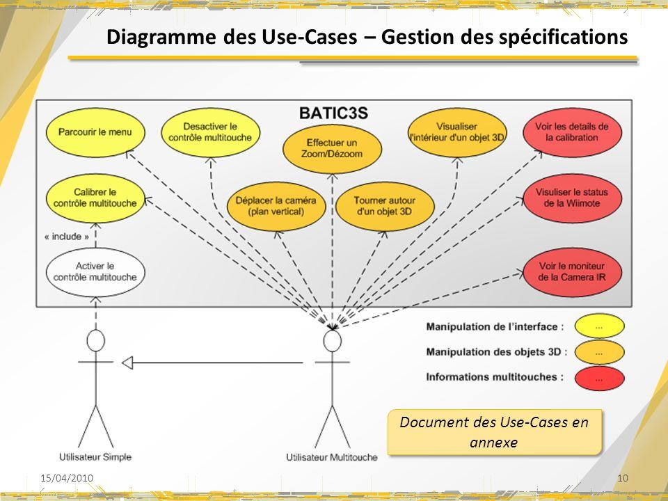 Diagramme des Use-Cases – Gestion des spécifications 15/04/201010 Document des Use-Cases en annexe