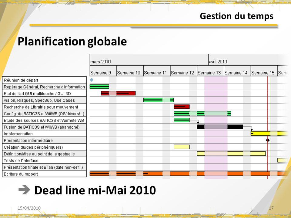 Gestion du temps 15/04/201017 Planification globale Dead line mi-Mai 2010