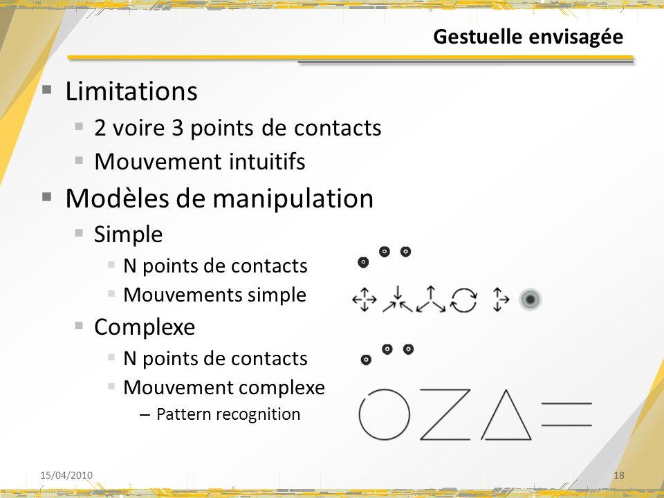 Gestuelle envisagée Limitations 2 voire 3 points de contacts Mouvement intuitifs Modèles de manipulation Simple N points de contacts Mouvements simple Complexe N points de contacts Mouvement complexe – Pattern recognition 15/04/201018