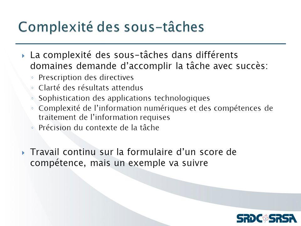 La complexité des sous-tâches dans différents domaines demande daccomplir la tâche avec succès: Prescription des directives Clarté des résultats atten