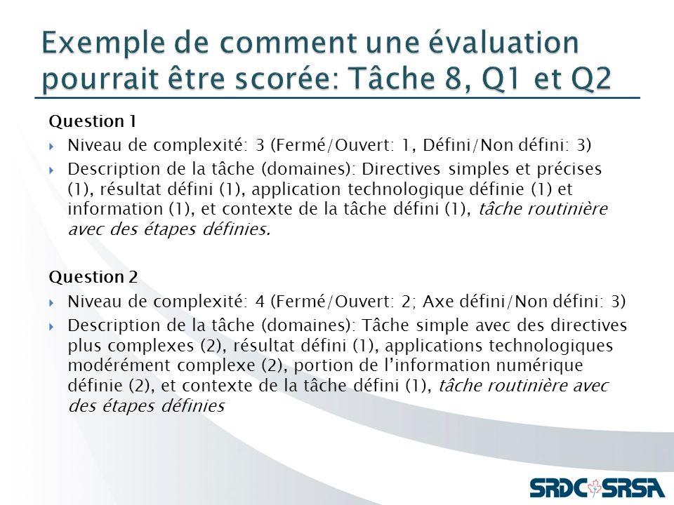 Question 1 Niveau de complexité: 3 (Fermé/Ouvert: 1, Défini/Non défini: 3) Description de la tâche (domaines): Directives simples et précises (1), résultat défini (1), application technologique définie (1) et information (1), et contexte de la tâche défini (1), tâche routinière avec des étapes définies.