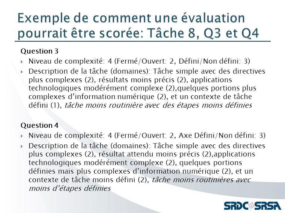 Question 3 Niveau de complexité: 4 (Fermé/Ouvert: 2, Défini/Non défini: 3) Description de la tâche (domaines): Tâche simple avec des directives plus complexes (2), résultats moins précis (2), applications technologiques modérément complexe (2),quelques portions plus complexes dinformation numérique (2), et un contexte de tâche défini (1), tâche moins routinière avec des étapes moins définies Question 4 Niveau de complexité: 4 (Fermé/Ouvert: 2, Axe Défini/Non défini: 3) Description de la tâche (domaines): Tâche simple avec des directives plus complexes (2), résultat attendu moins précis (2),applications technologiques modérément complexe (2), quelques portions définies mais plus complexes dinformation numérique (2), et un contexte de tâche moins défini (2), tâche moins routinières avec moins détapes définies