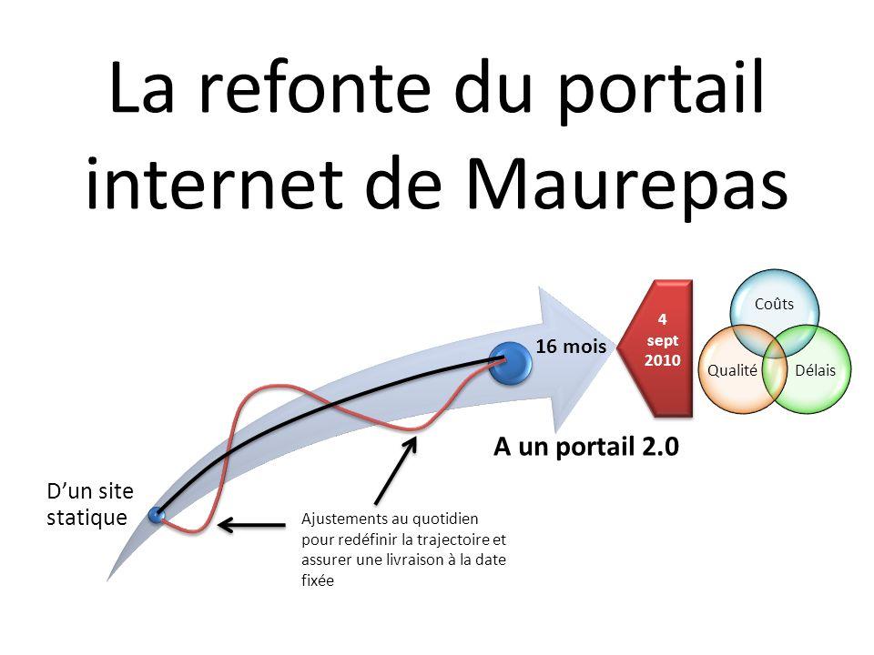 La refonte du portail internet de Maurepas Ajustements au quotidien pour redéfinir la trajectoire et assurer une livraison à la date fixée Coûts DélaisQualité 16 mois 4 sept 2010