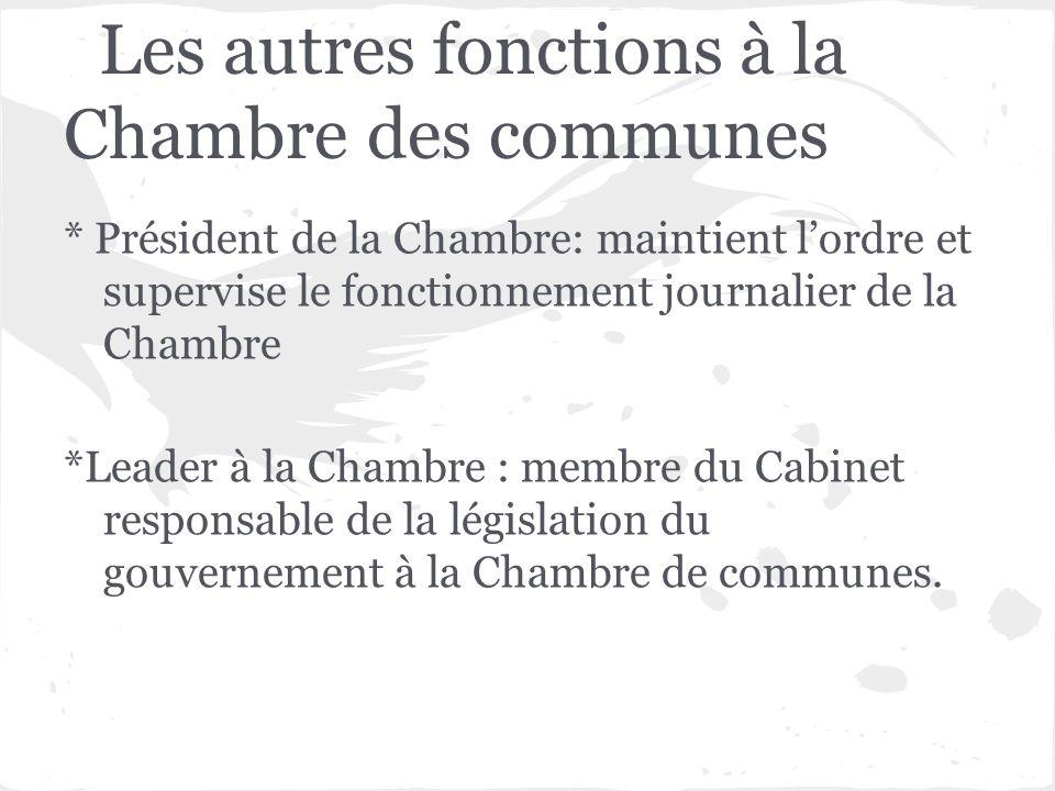Les autres fonctions à la Chambre des communes * Président de la Chambre: maintient lordre et supervise le fonctionnement journalier de la Chambre *Le