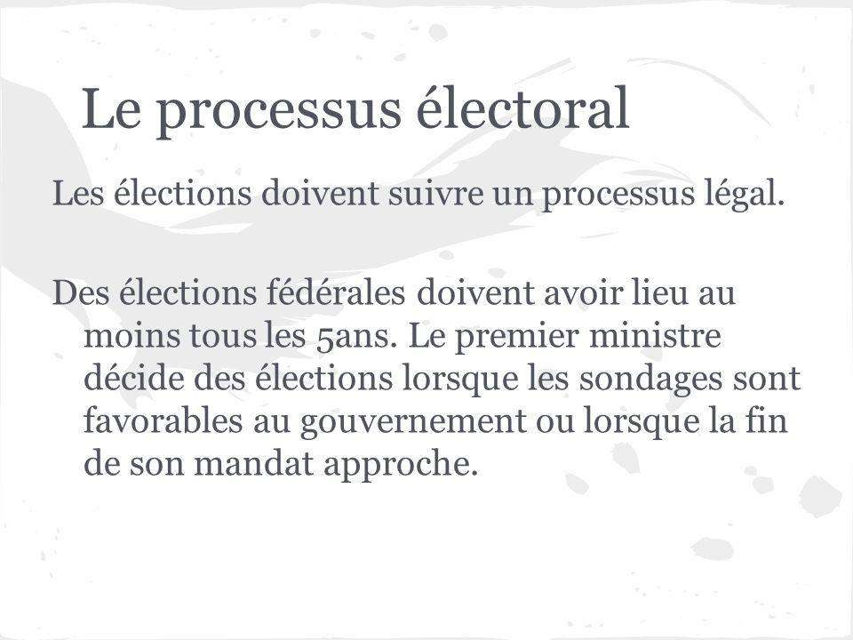 Le processus électoral Les élections doivent suivre un processus légal. Des élections fédérales doivent avoir lieu au moins tous les 5ans. Le premier