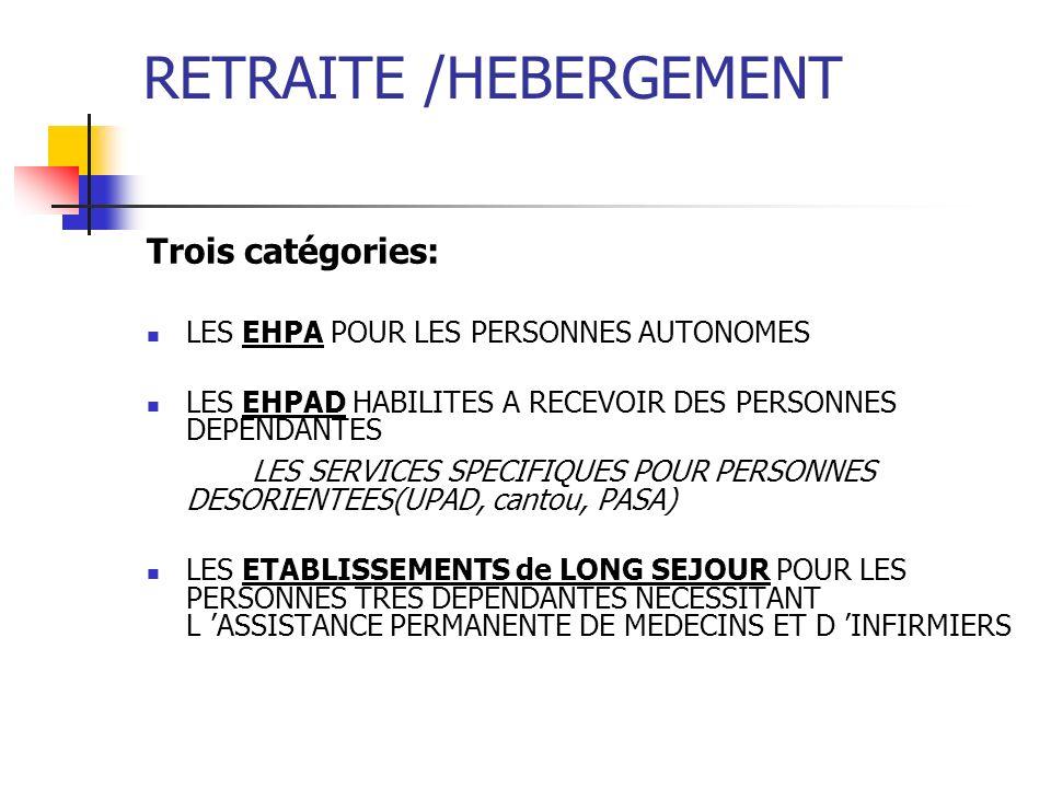RETRAITE /HEBERGEMENT Trois catégories: LES EHPA POUR LES PERSONNES AUTONOMES LES EHPAD HABILITES A RECEVOIR DES PERSONNES DEPENDANTES LES SERVICES SPECIFIQUES POUR PERSONNES DESORIENTEES(UPAD, cantou, PASA) LES ETABLISSEMENTS de LONG SEJOUR POUR LES PERSONNES TRES DEPENDANTES NECESSITANT L ASSISTANCE PERMANENTE DE MEDECINS ET D INFIRMIERS