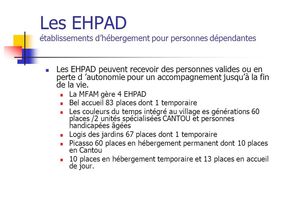 Les EHPAD établissements dhébergement pour personnes dépendantes Les EHPAD peuvent recevoir des personnes valides ou en perte d autonomie pour un accompagnement jusquà la fin de la vie.