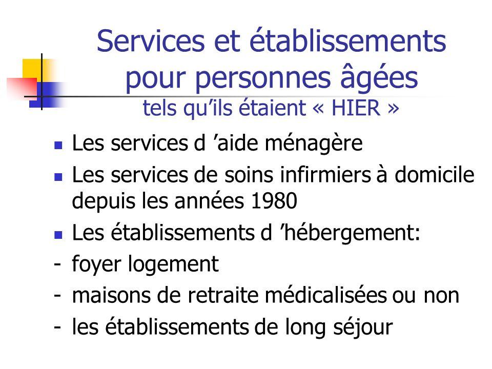 Services et établissements pour personnes âgées tels quils étaient « HIER » Les services d aide ménagère Les services de soins infirmiers à domicile depuis les années 1980 Les établissements d hébergement: -foyer logement -maisons de retraite médicalisées ou non -les établissements de long séjour
