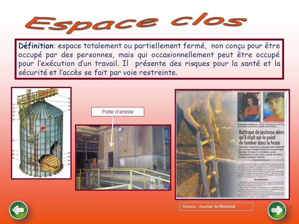 3 Définition: espace totalement ou partiellement fermé, non conçu pour être occupé par des personnes, mais qui occasionnellement peut être occupé pour