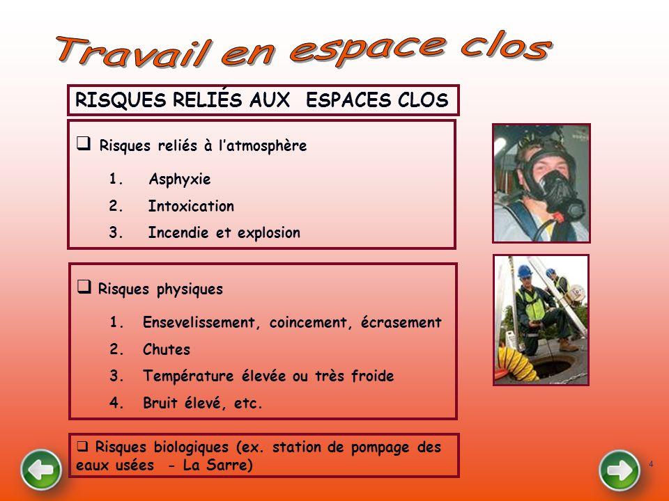4 Risques reliés à latmosphère 1. Asphyxie 2. Intoxication 3. Incendie et explosion Risques physiques 1.Ensevelissement, coincement, écrasement 2.Chut