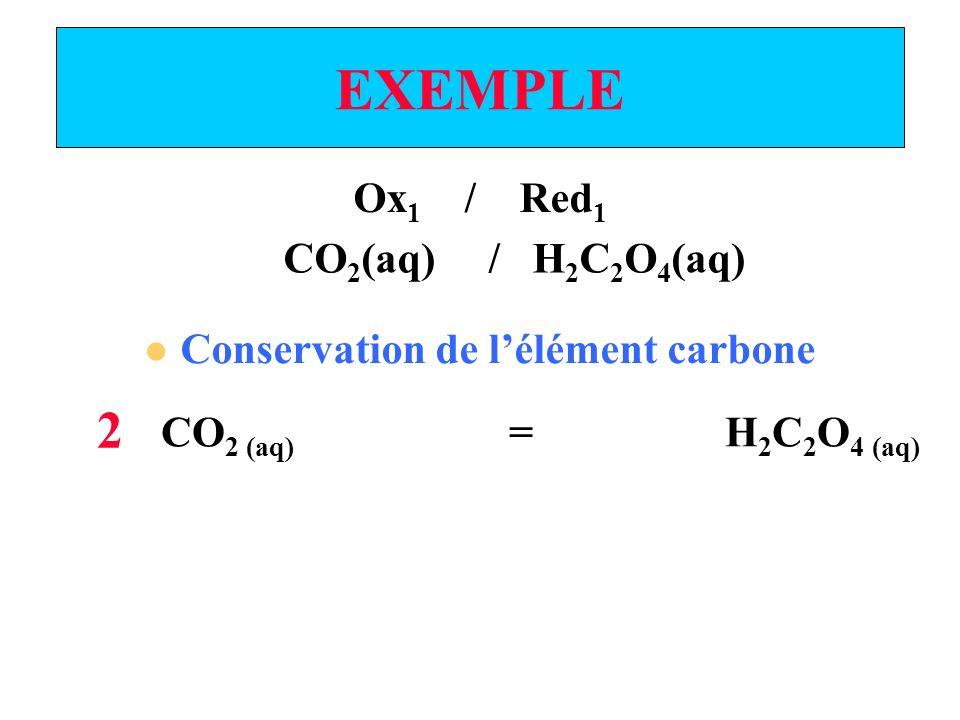 EXEMPLE Ox 1 / Red 1 Conservation de lélément oxygène CO 2 (aq) / H 2 C 2 O 4 (aq) 2CO 2 (aq) = H 2 C 2 O 4 (aq)