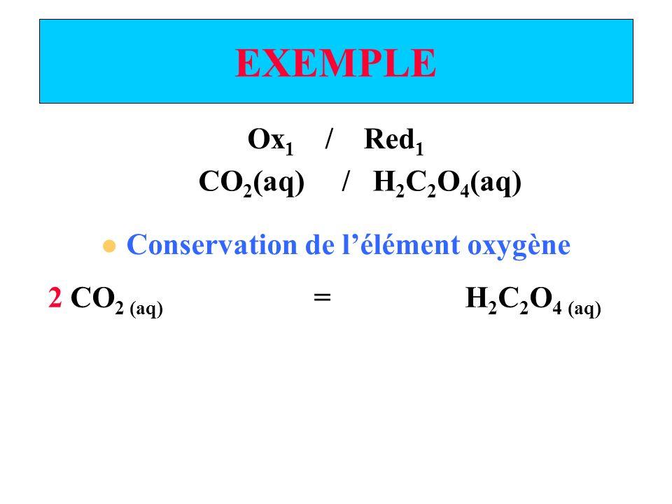 EXEMPLE Ox 1 / Red 1 Conservation de lélément hydrogène CO 2 = H 2 C 2 O 4 (aq) CO 2 (aq) / H 2 C 2 O 4 (aq) 2+ 2H + (aq)