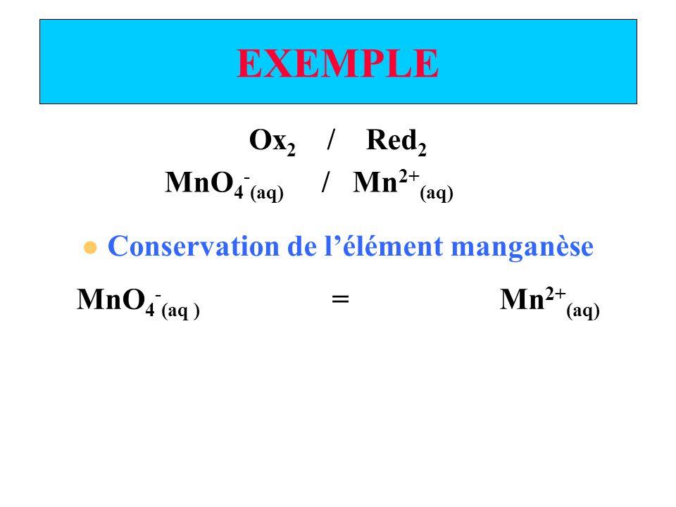 EXEMPLE Ox 2 / Red 2 Conservation de lélément oxygène MnO 4 - (aq) / Mn 2+ (aq) MnO 4 - (aq ) = Mn 2+ (aq) 4 H 2 O +