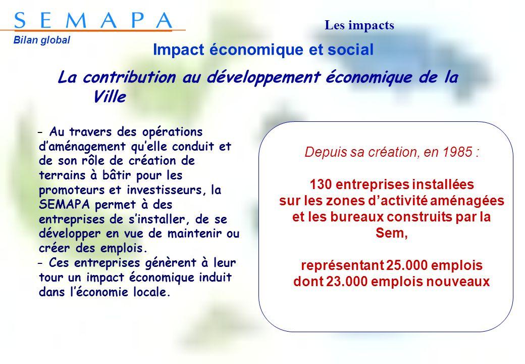 Bilan global Impact économique et social - Au travers des opérations daménagement quelle conduit et de son rôle de création de terrains à bâtir pour les promoteurs et investisseurs, la SEMAPA permet à des entreprises de sinstaller, de se développer en vue de maintenir ou créer des emplois.