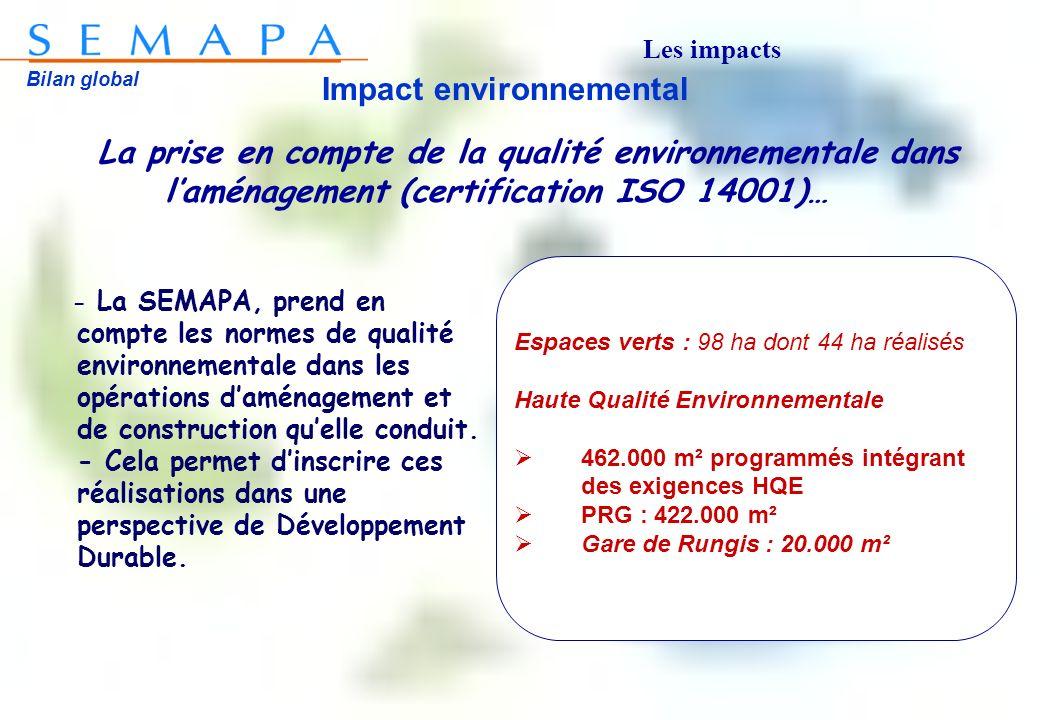 Bilan global Impact environnemental - La SEMAPA, prend en compte les normes de qualité environnementale dans les opérations daménagement et de construction quelle conduit.