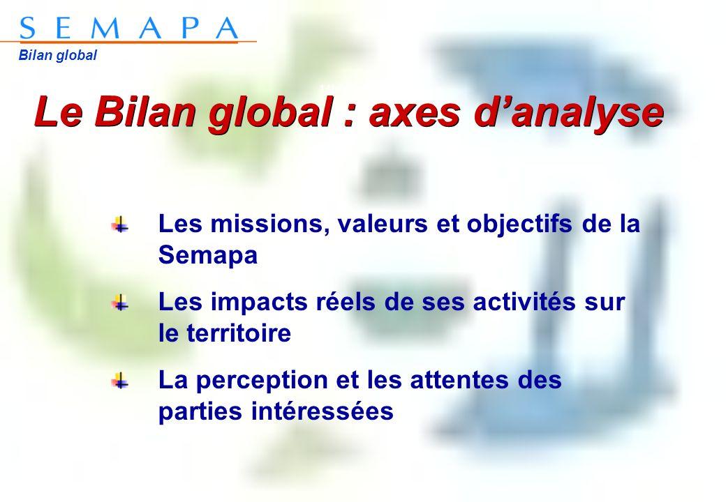 Bilan global 14h00 à 17h00 Les missions, valeurs et objectifs de la Semapa Les impacts réels de ses activités sur le territoire La perception et les attentes des parties intéressées Le Bilan global : axes danalyse