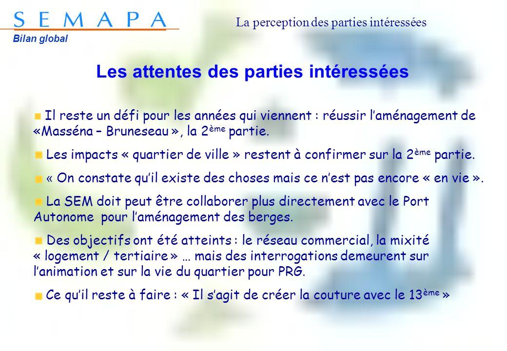Bilan global Les attentes des parties intéressées Il reste un défi pour les années qui viennent : réussir laménagement de «Masséna – Bruneseau », la 2 ème partie.