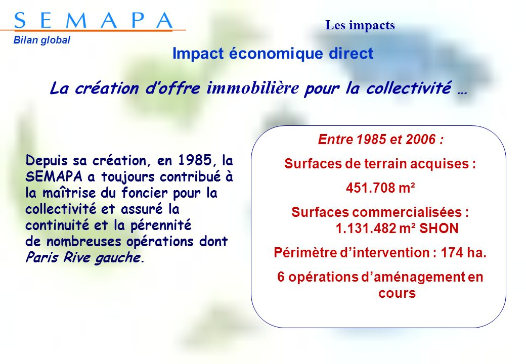 Bilan global Impact économique direct Entre 1985 et 2006 : Surfaces de terrain acquises : 451.708 m² Surfaces commercialisées : 1.131.482 m² SHON Périmètre dintervention : 174 ha.