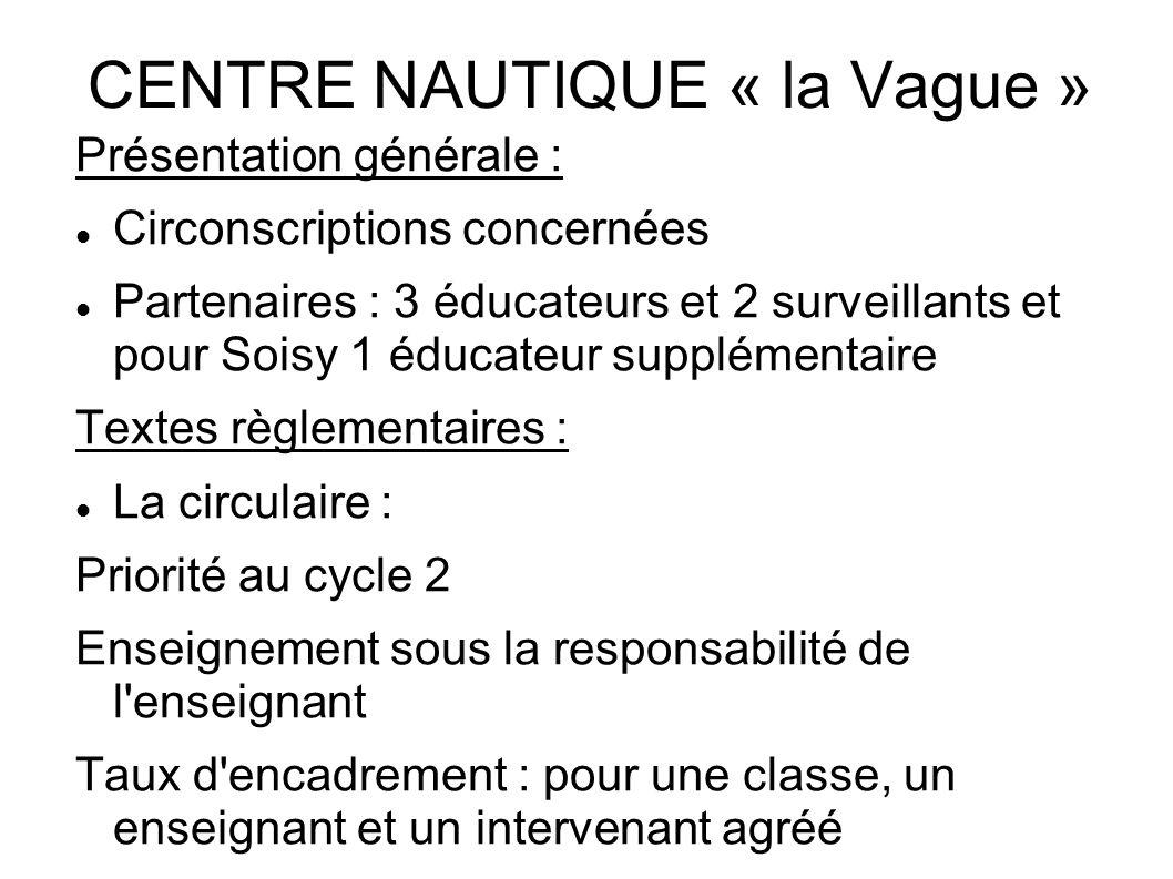CENTRE NAUTIQUE « la Vague » Présentation générale : Circonscriptions concernées Partenaires : 3 éducateurs et 2 surveillants et pour Soisy 1 éducateu