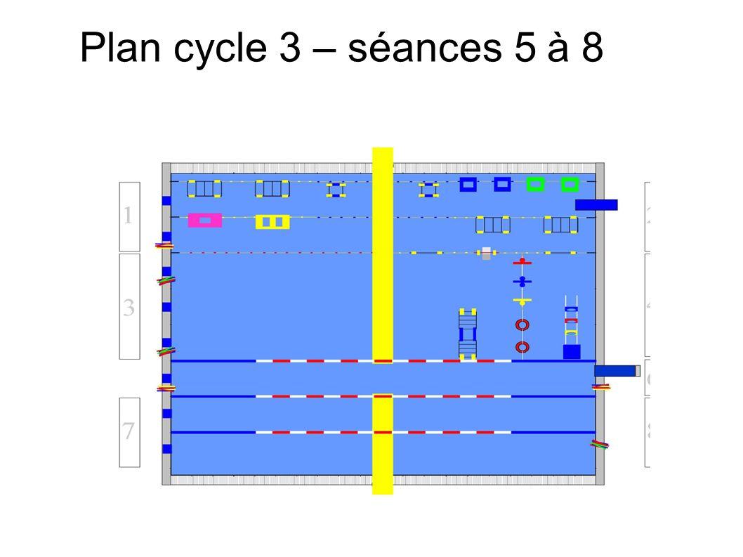 Plan cycle 3 – séances 5 à 8