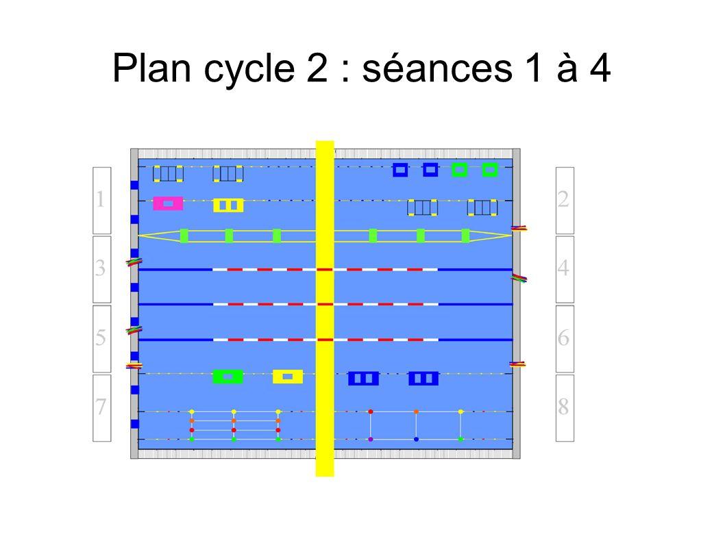 Plan cycle 2 : séances 1 à 4