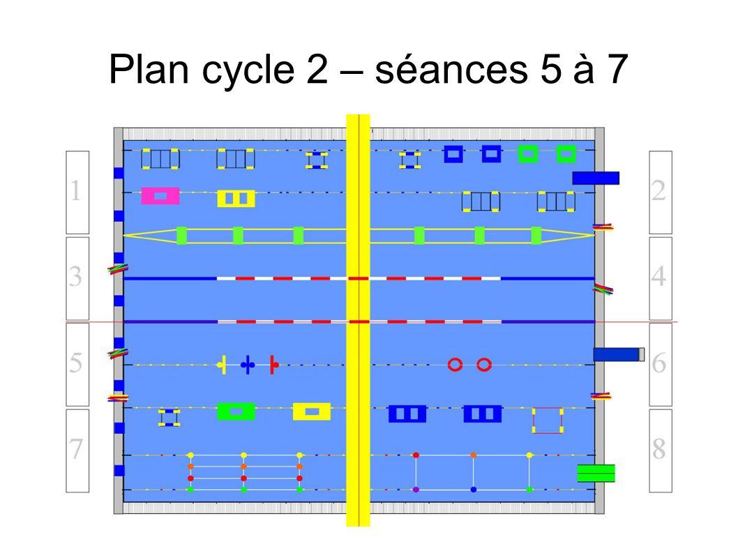 Plan cycle 2 – séances 5 à 7