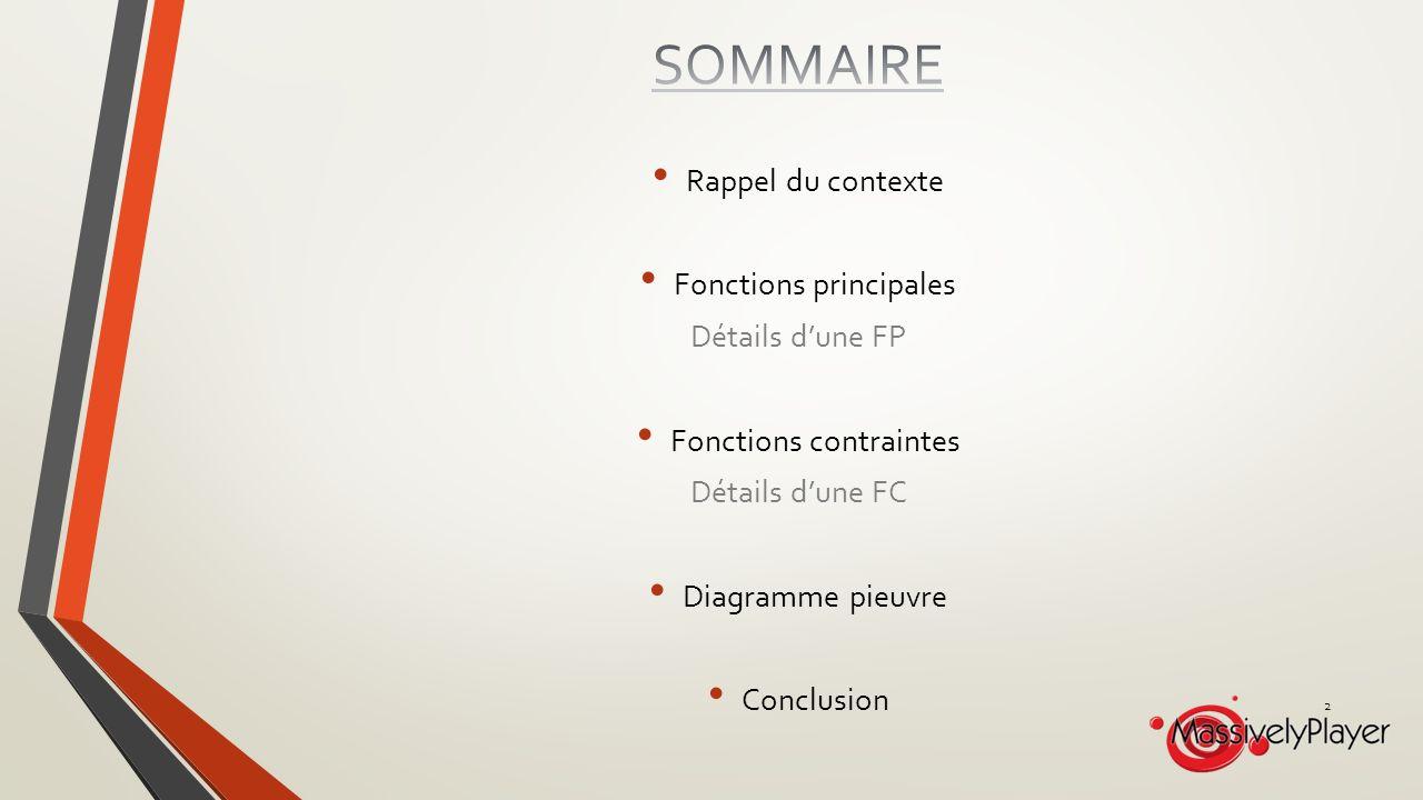 Rappel du contexte Fonctions principales Détails dune FP Fonctions contraintes Détails dune FC Diagramme pieuvre Conclusion 2